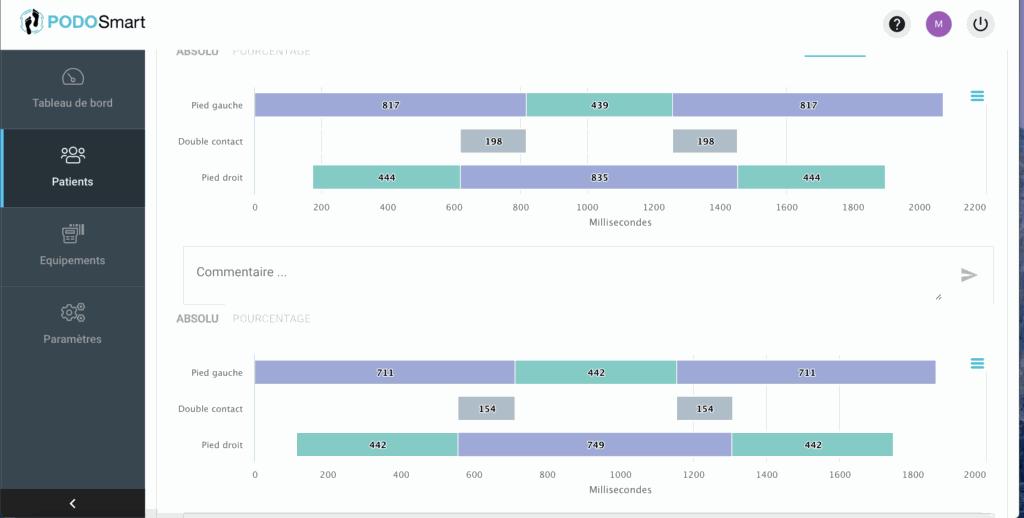 Fenêtre affichage comparaisons d'analyses de podosmart