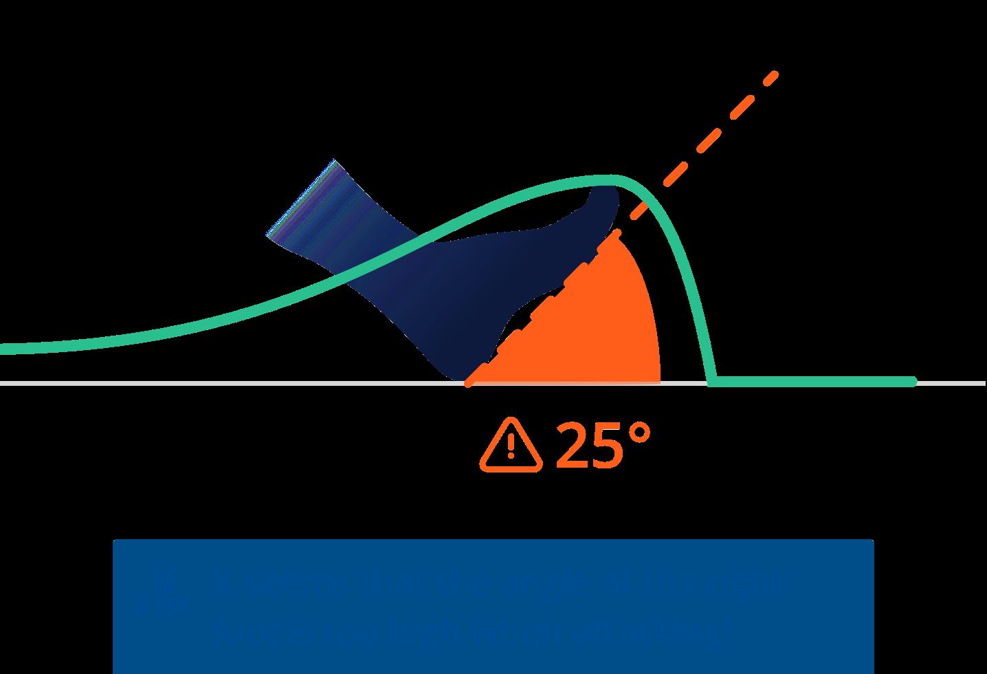 Paramètres biomécaniques de la marche